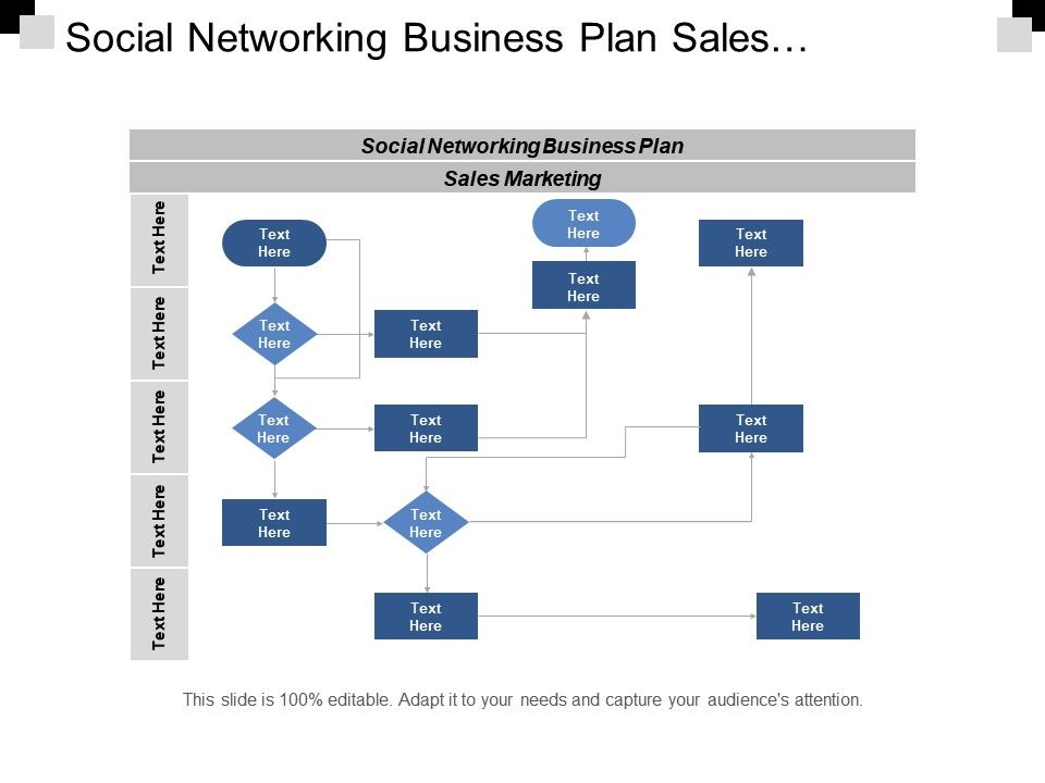 social networking business plan