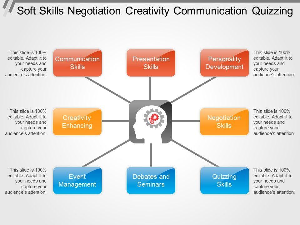 soft_skills_negotiation_creativity_communication_quizzing_Slide01