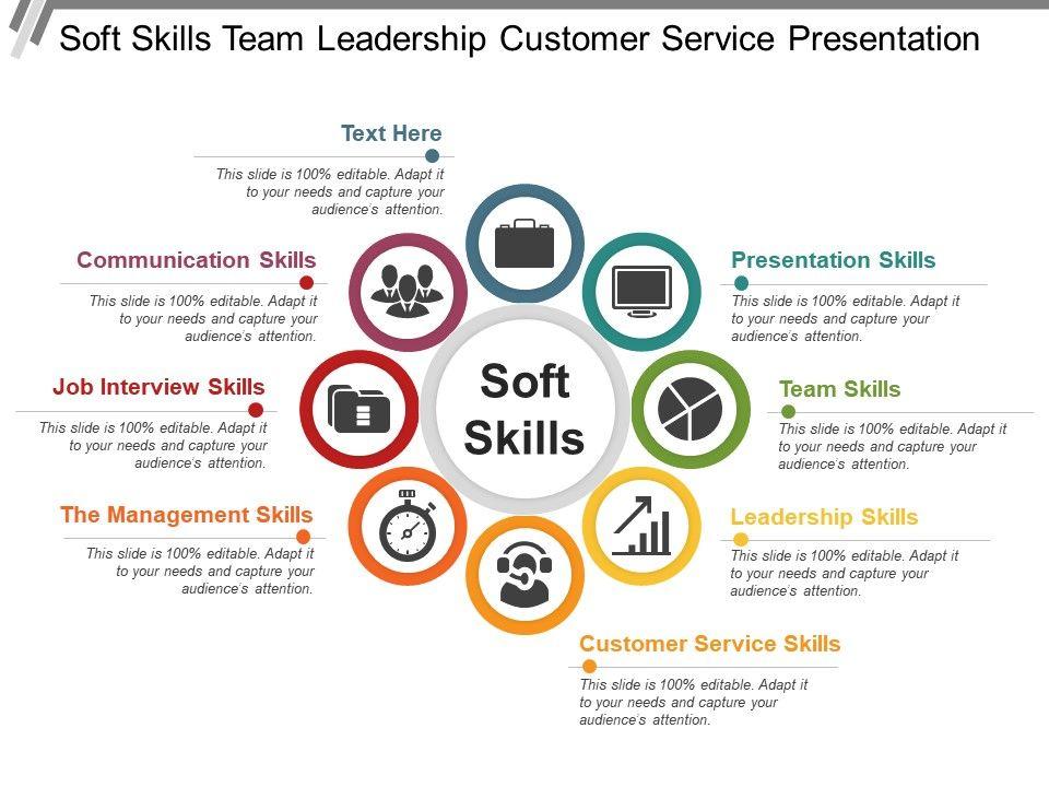 soft skills in customer service