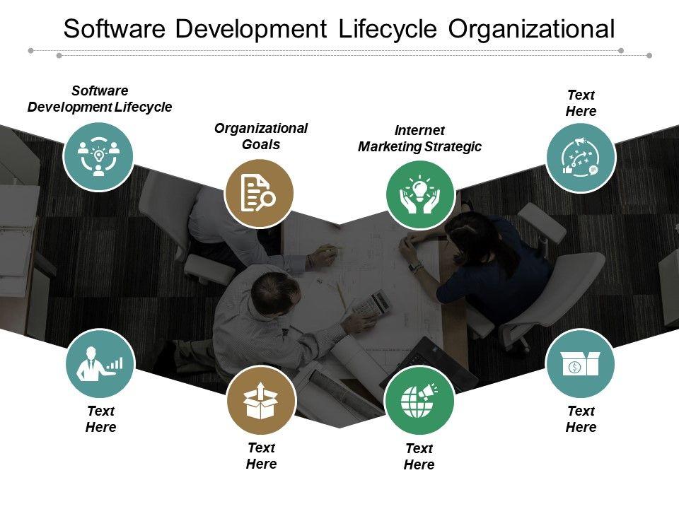 software_development_lifecycle_organizational_goals_internet_marketing_strategic_cpb_Slide01