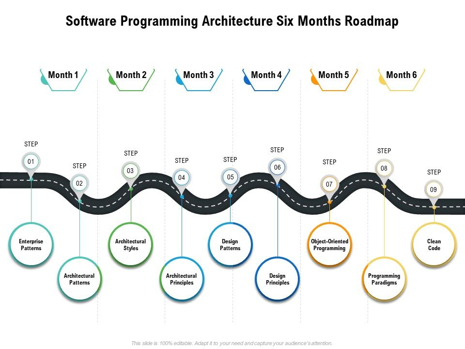 Software Programming Architecture Six Months Roadmap Powerpoint Slides Diagrams Themes For Ppt Presentations Graphic Ideas
