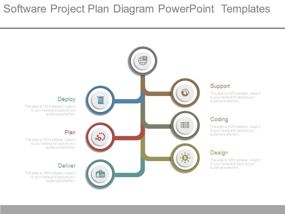 software project plan diagram powerpoint templates | powerpoint, Presentation templates
