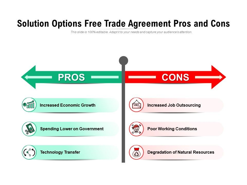 Solution Options Free Trade Agreement Pros And Cons