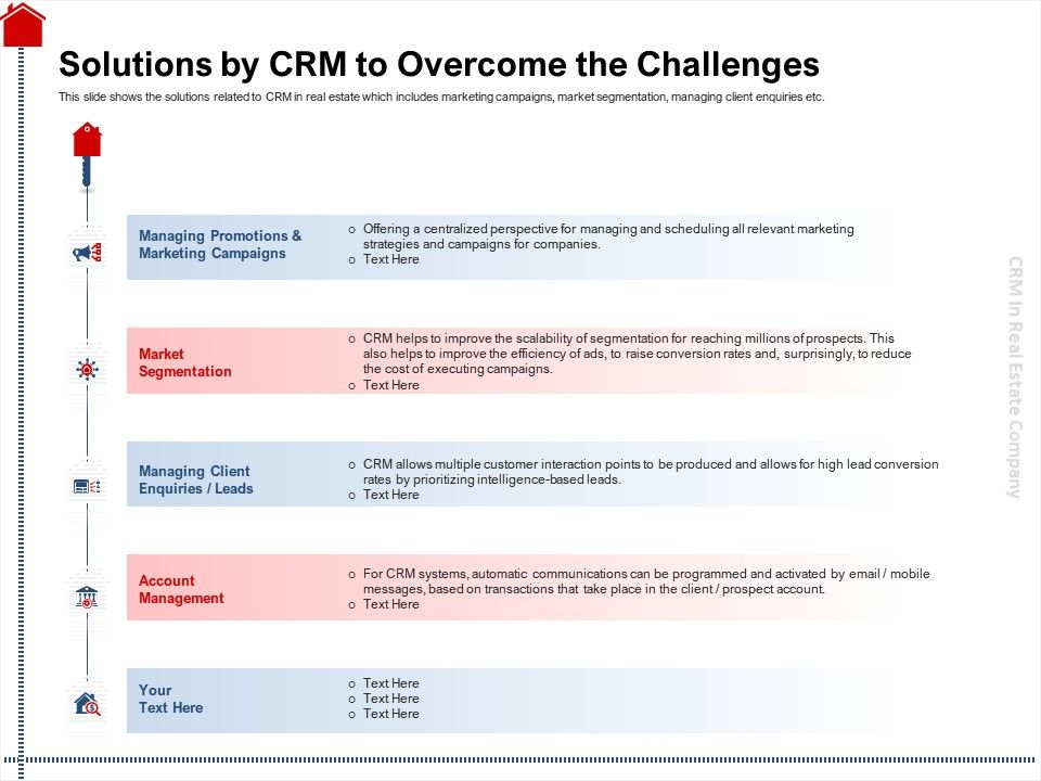 Solutions By CRM To Overcome The Challenges Leads Ppt Powerpoint Presentation Slides Inspiration