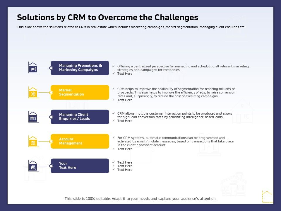 Solutions By CRM To Overcome The Challenges Ppt Powerpoint Presentation Portrait