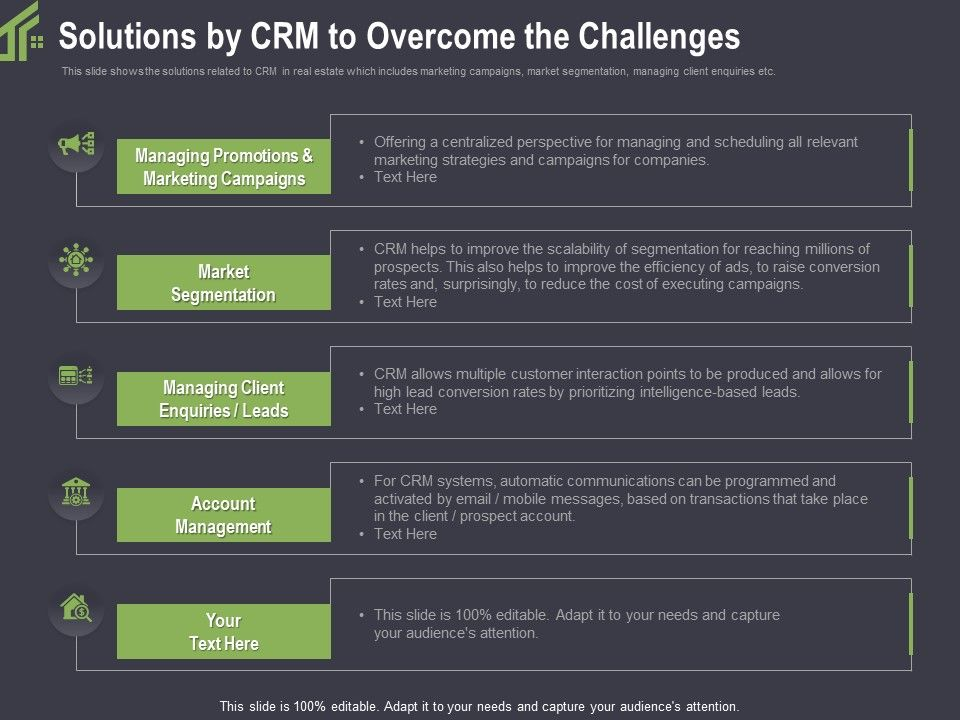 Solutions By CRM To Overcome The Challenges Raise Ppt Powerpoint Pictures Gallery