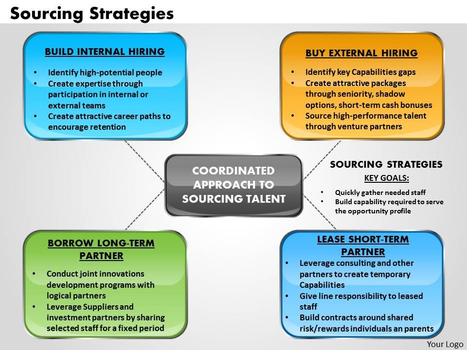 Sourcing Strategies Point Presentation Slide Template Slide01 Slide02