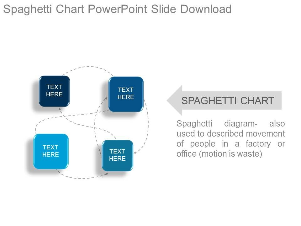 Spaghetti Chart Powerpoint Slide Download Powerpoint Slides Diagrams Themes For Ppt Presentations Graphic Ideas