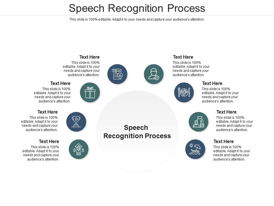 Speech Recognition Process Ppt Powerpoint Presentation Professional Graphics Download Cpb