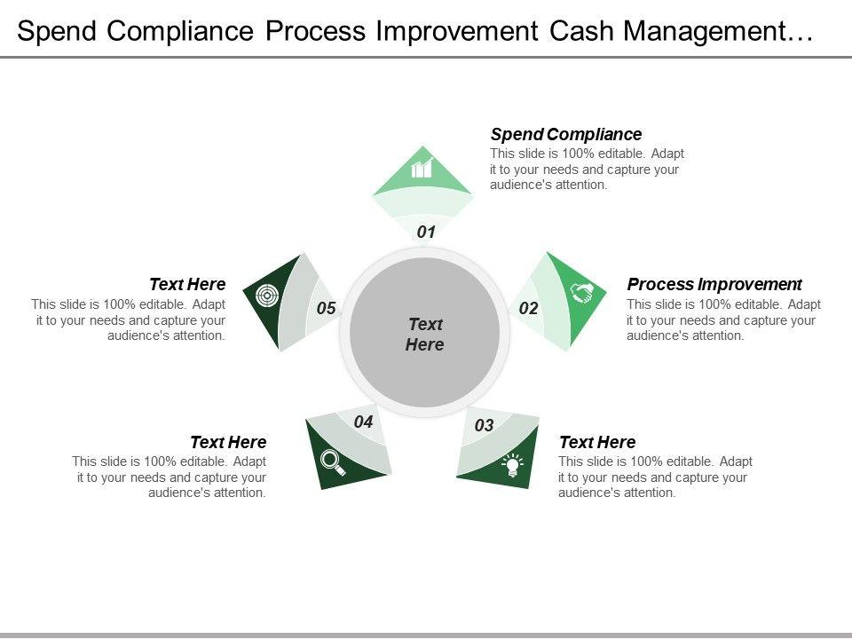 spend_compliance_process_improvement_cash_management_manage_cash_Slide01