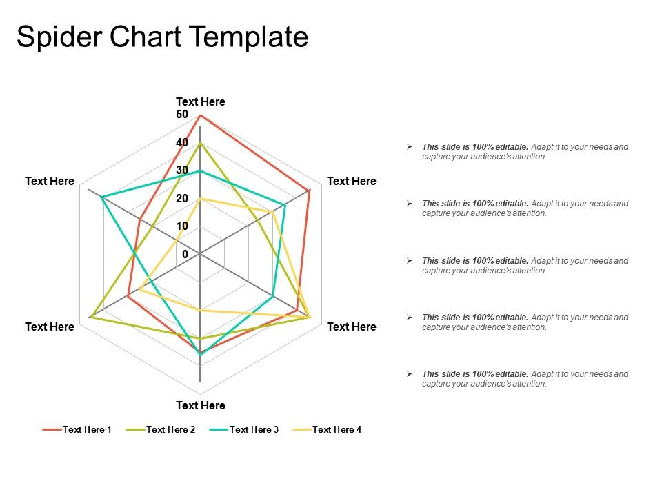 Spider Chart Template Templates Powerpoint Presentation Slides