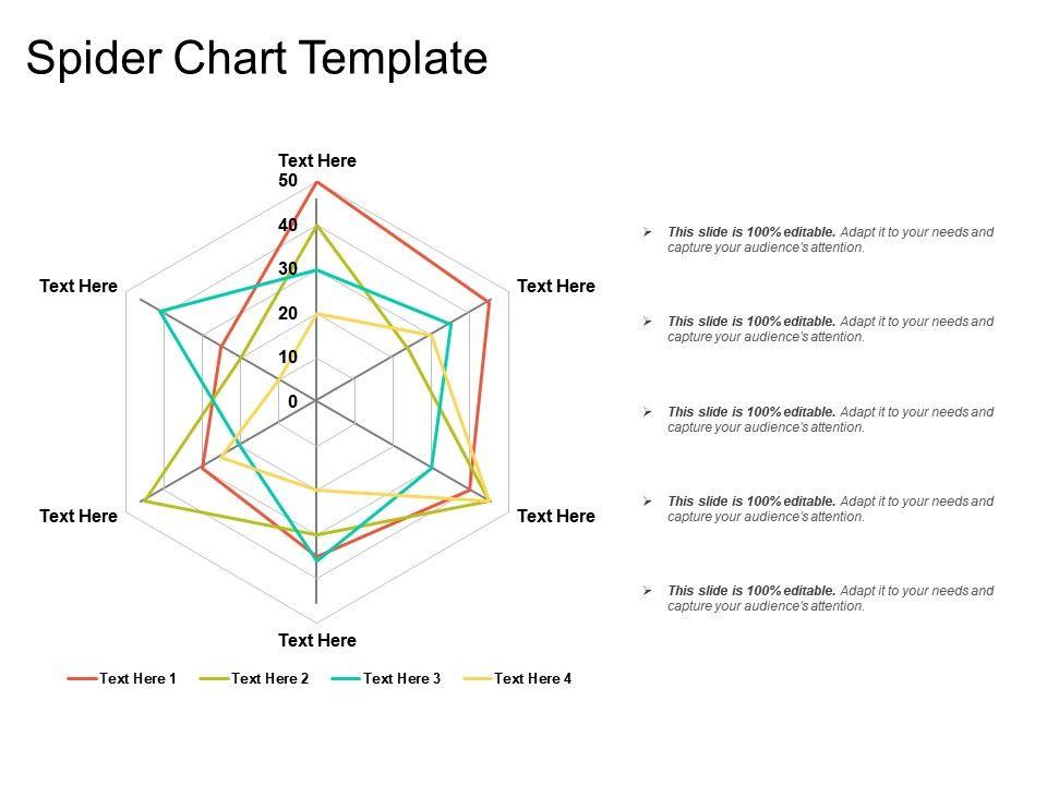 spider diagram template spider chart template templates powerpoint presentation slides  spider chart template templates