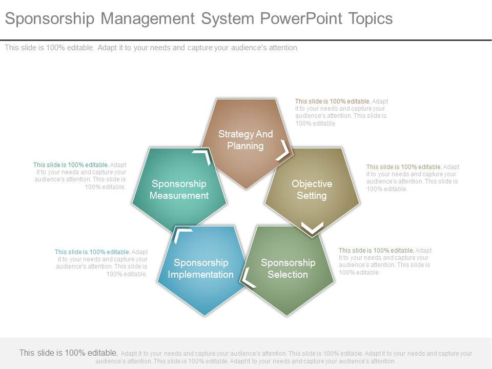 Sponsorship Management System Powerpoint Topics | PowerPoint Slide