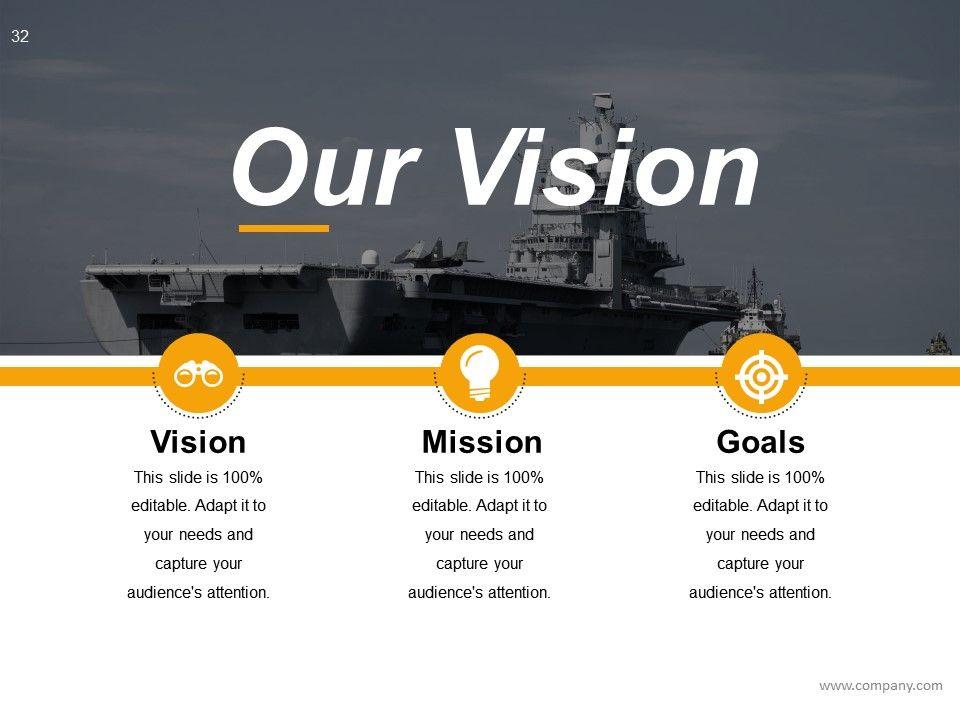 Sponsorship Proposal For Nonprofit Organization Powerpoint
