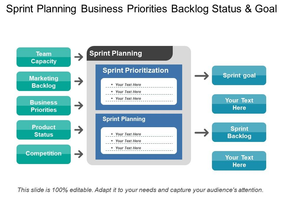 sprint_planning_business_priorities_backlog_status_and_goal_Slide01