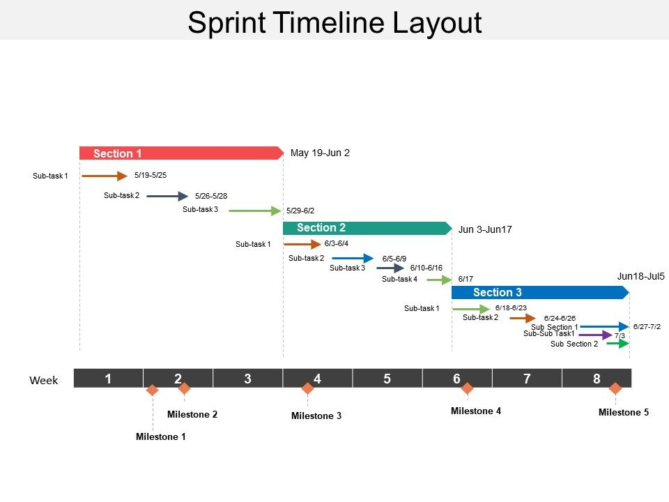 sprint timeline layout powerpoint presentation