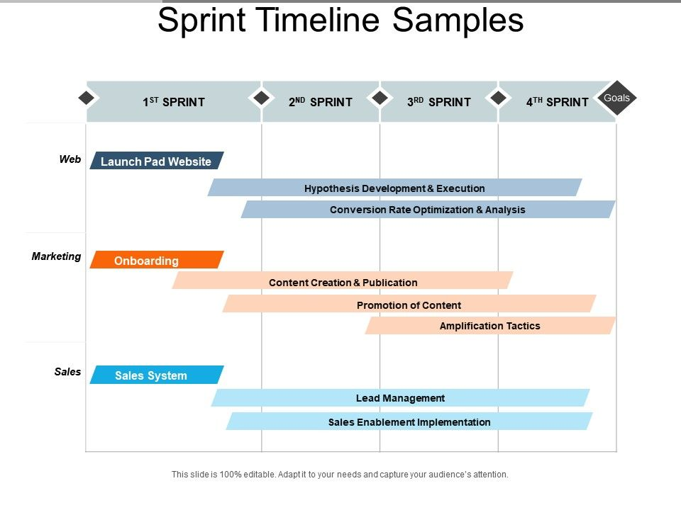 Sprint Timeline Samples Powerpoint Slide Clipart Slide01 Slide02