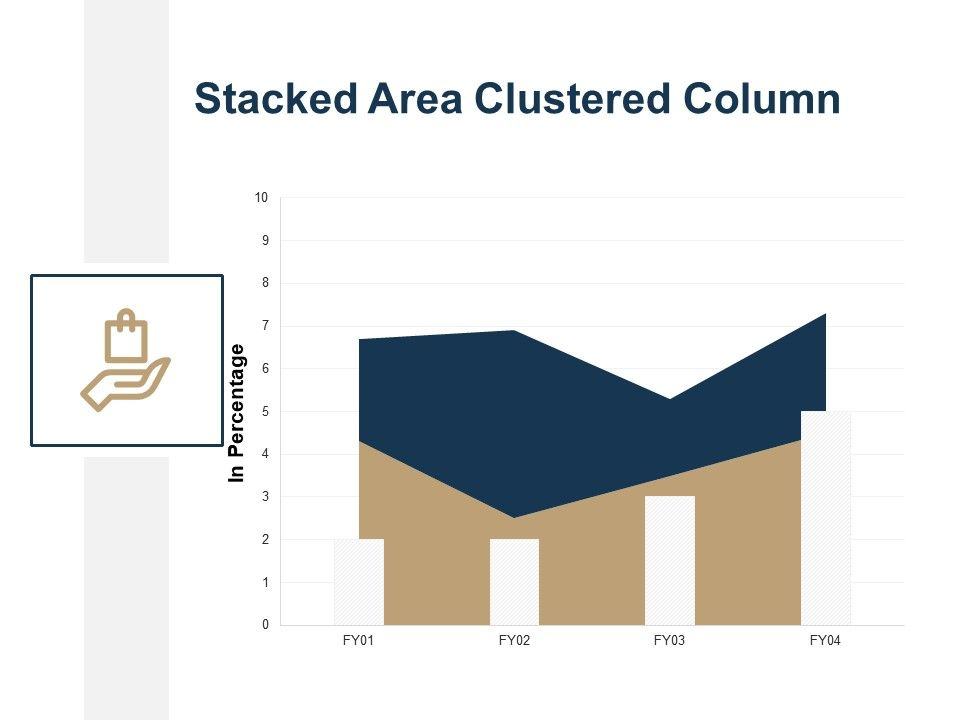 Stacked Area Clustered Column Ppt Powerpoint Presentation Model