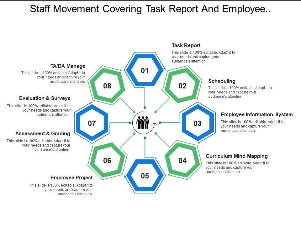 staff_movement_covering_task_report_and_employee_project_Slide01