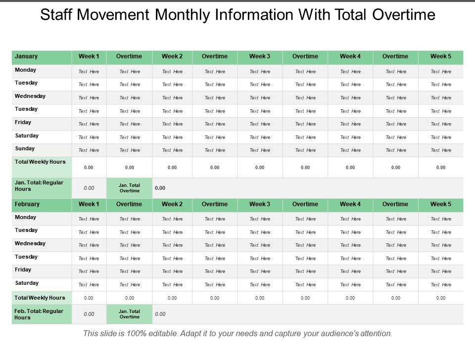 staff movement monthly information with total overtime powerpoint