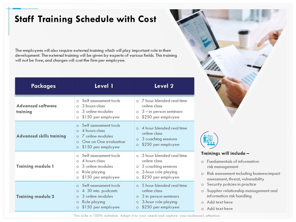 Staff Training Schedule With Cost Training Ppt Powerpoint Gallery Summary