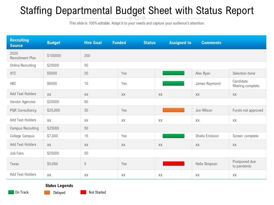 Staffing Departmental Budget Sheet With Status Report