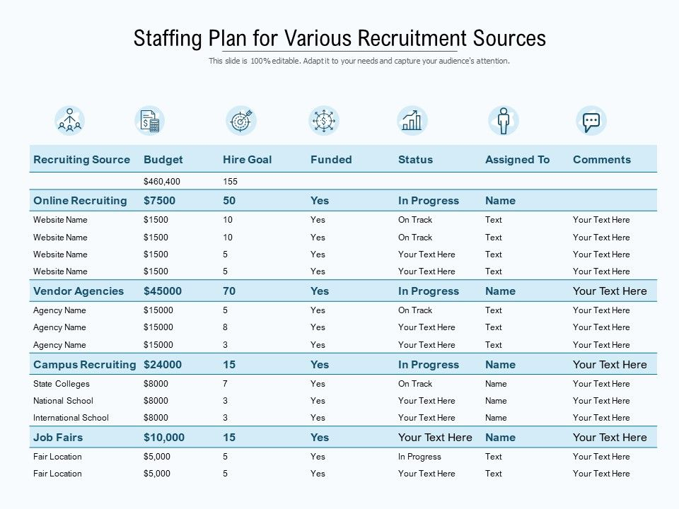 Staffing Plan For Various Recruitment Sources