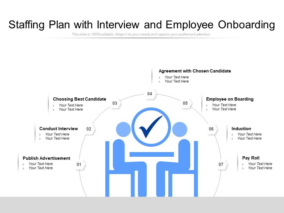 Staffing Plan With Interview And Employee Onboarding
