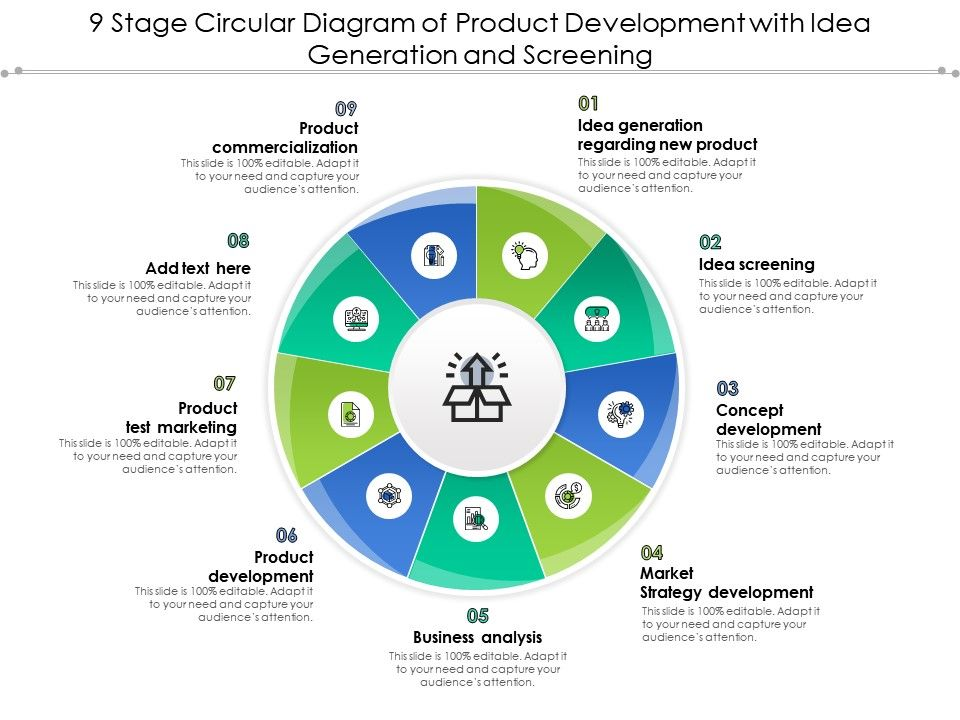 Stage Circular Diagram Of Product Development With Idea