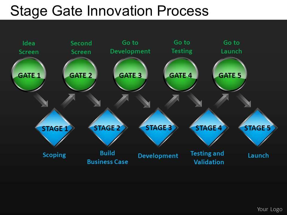 stage_gate_innovation_powerpoint_presentation_slides_db_Slide01