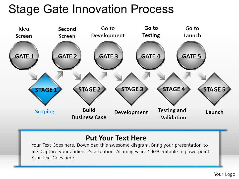 stage gate innovation process powerpoint presentation slides powerpoint slide templates. Black Bedroom Furniture Sets. Home Design Ideas