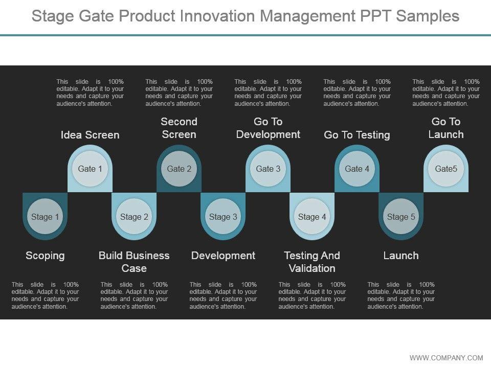 stage_gate_product_innovation_management_ppt_samples_Slide01