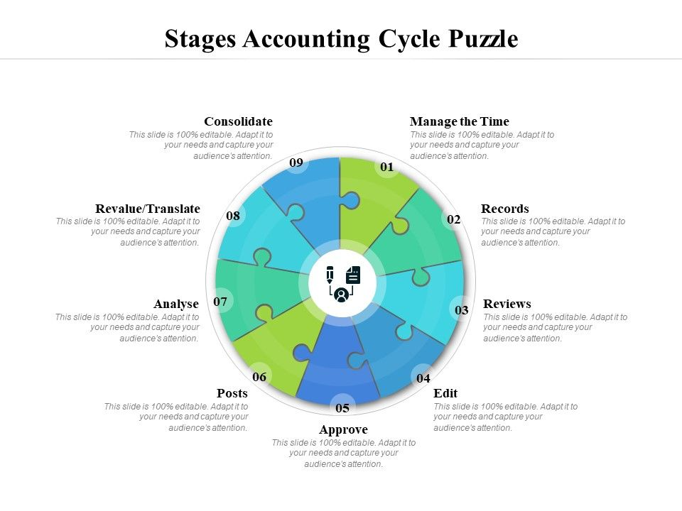 Stages Accounting Cycle Puzzle