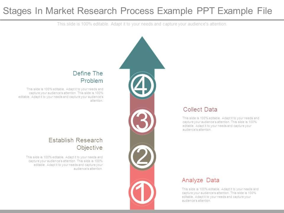 essay on marketing research process Q1 explain in details the process of marketing research introduction: marketing research is the function that links the consumers, customers, and public.