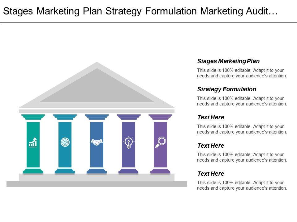 stages_marketing_plan_strategy_formulation_marketing_audit_channel_analysis_slide01