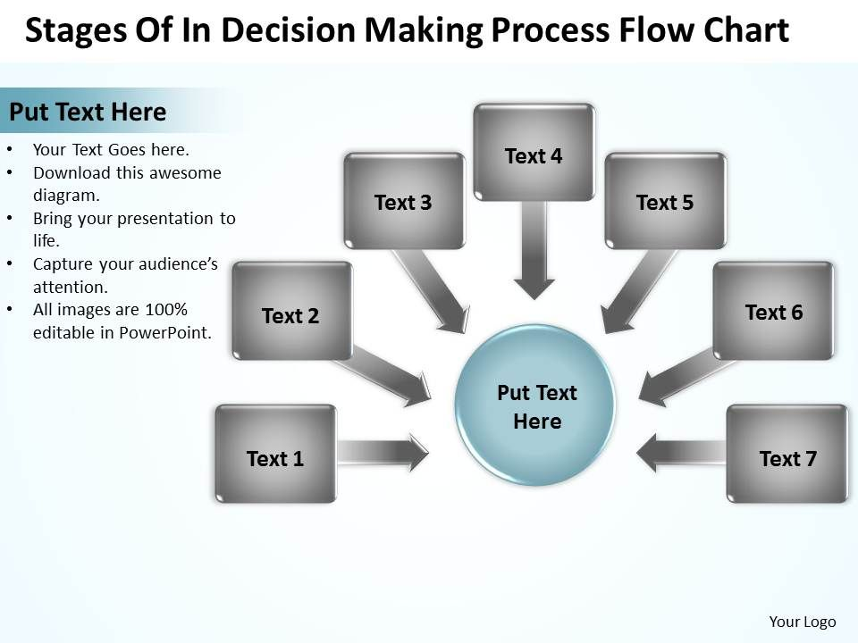 Stages Of In Decision Making Process Flow Chart Powerpoint Templates