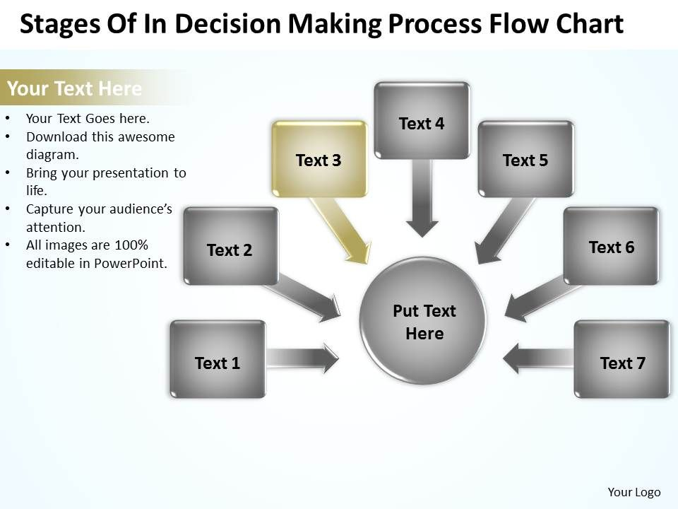 stages_of_in_decision_making_process_flow__chart_powerpoint_templates_ppt_presentation_slides_812_Slide05