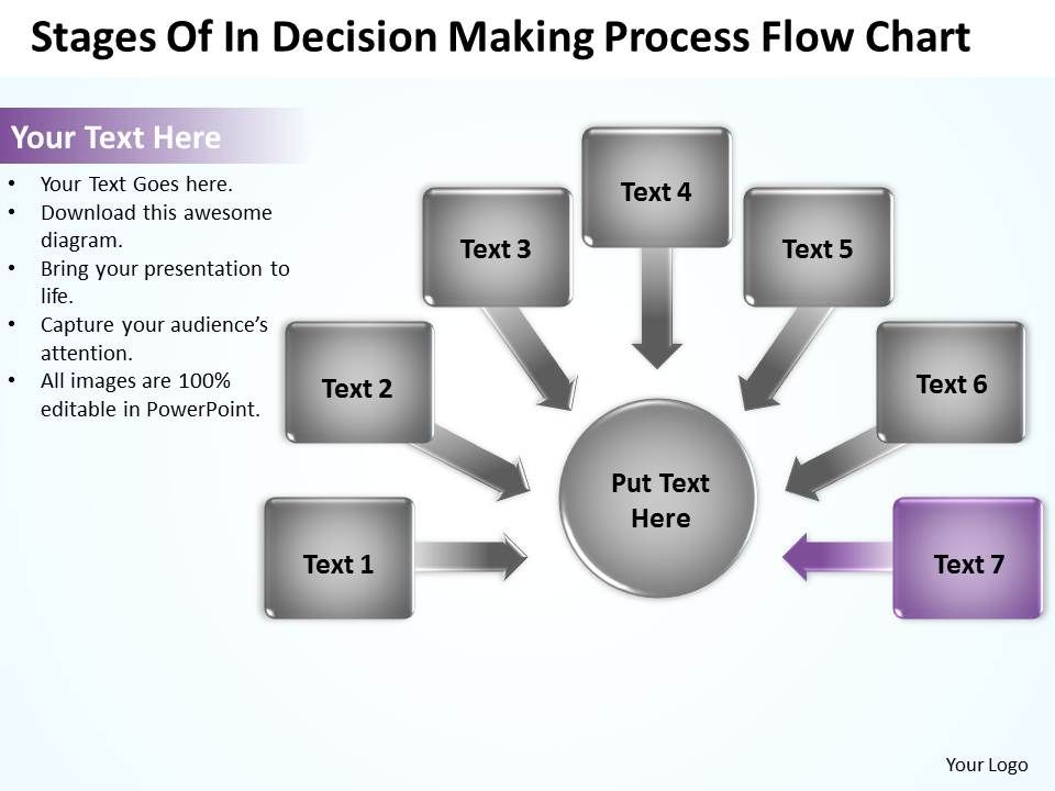 Decision Flow Chart Template . Decision tree flow chart powerpoint ...