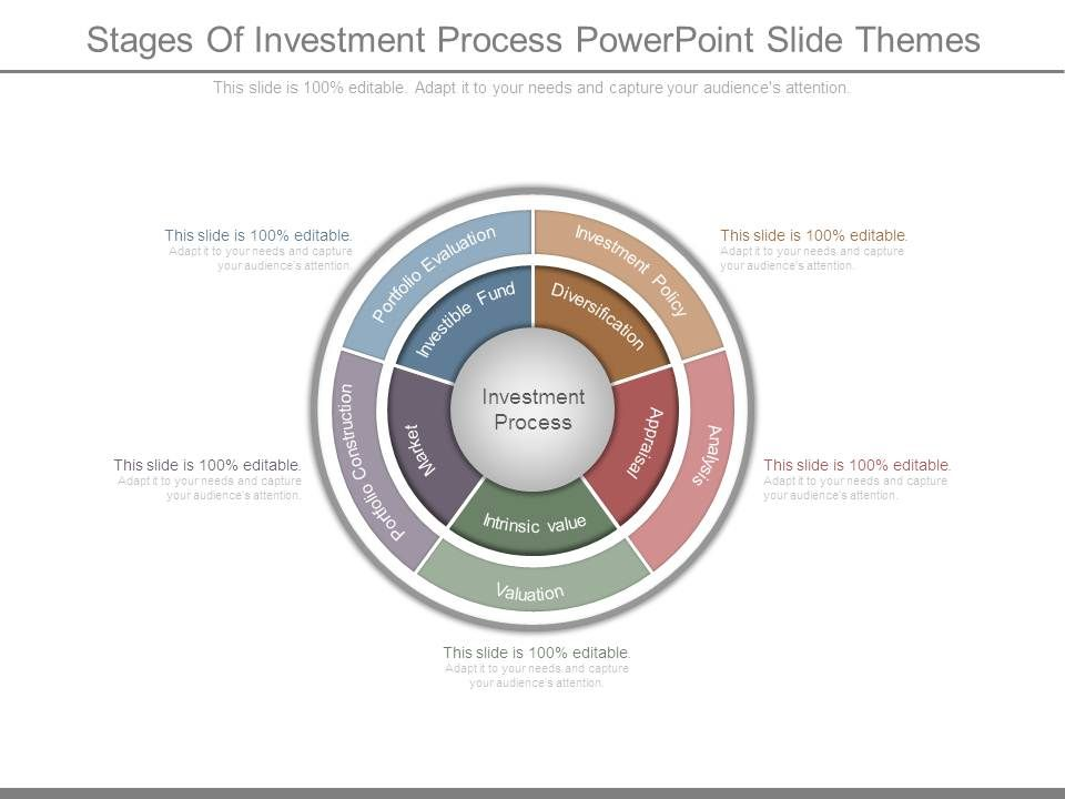 Investment process presentation examples forex daily data download