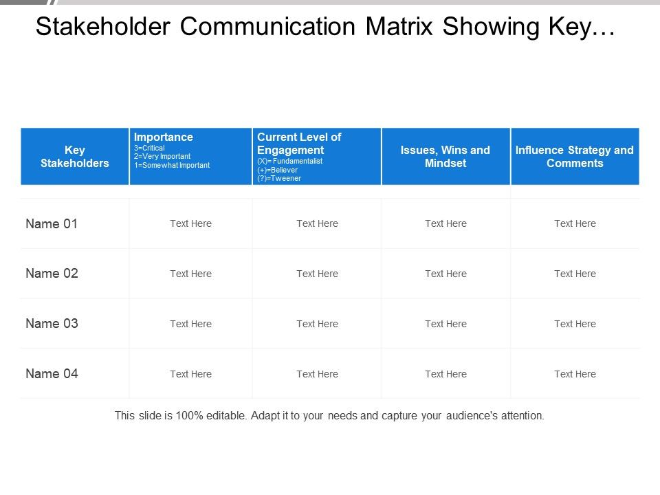 Stakeholder Communication Matrix Showing Key Stakeholders With Issues And Influence Strategy Slide01