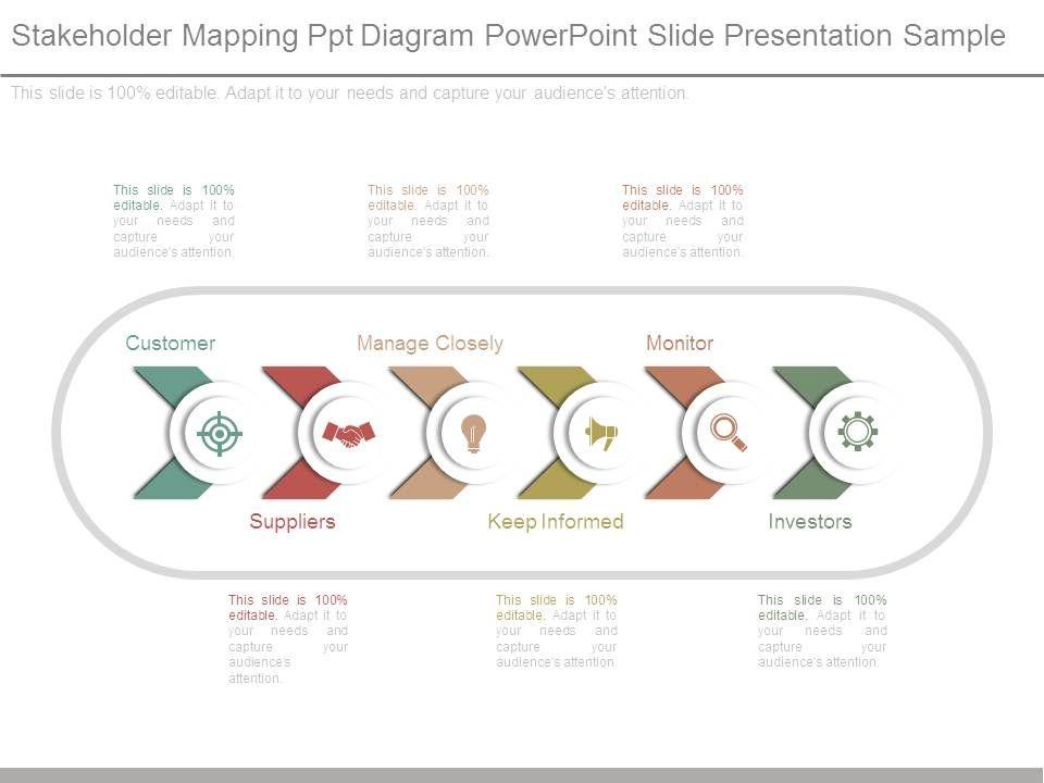 stakeholder mapping ppt diagram powerpoint slide presentation, Presentation templates