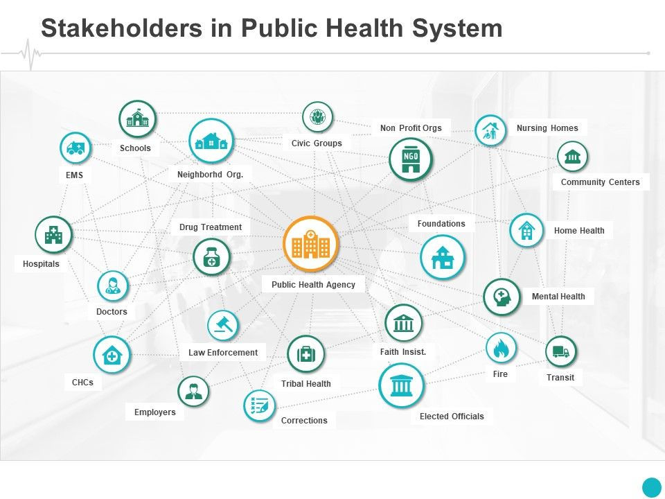 Stakeholders In Public Health System Employers Ppt