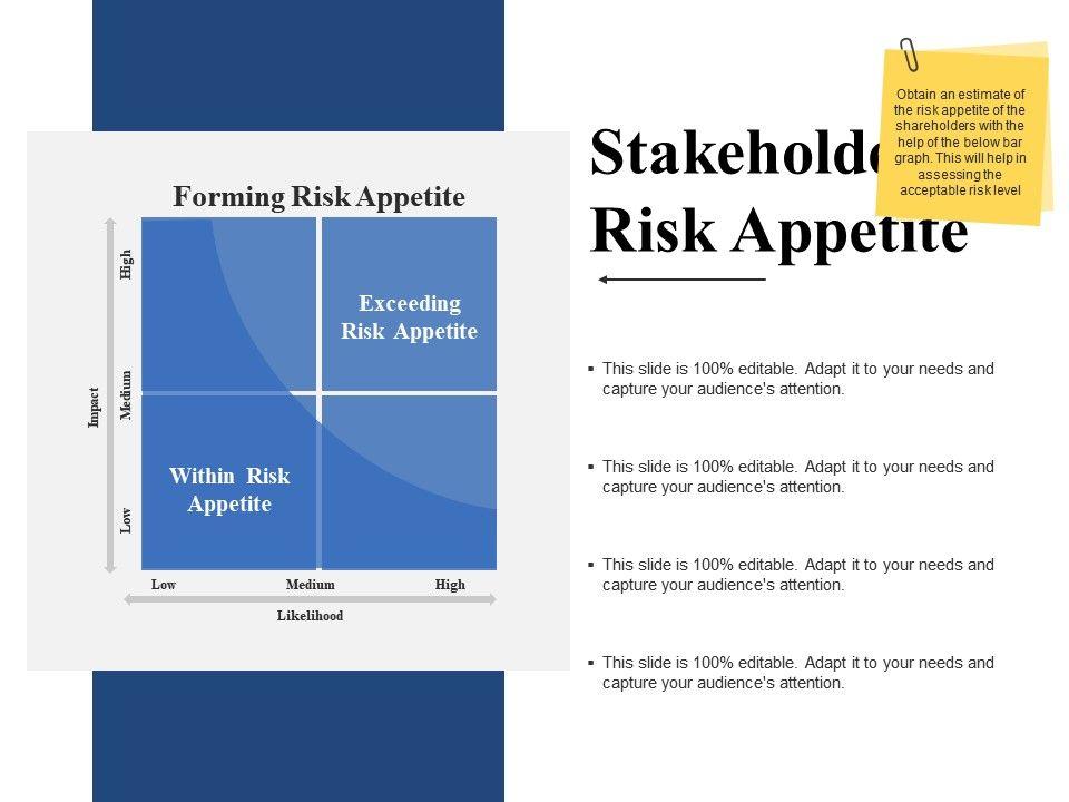 Stakeholders Risk Appetite Powerpoint Slide Designs | PowerPoint ...