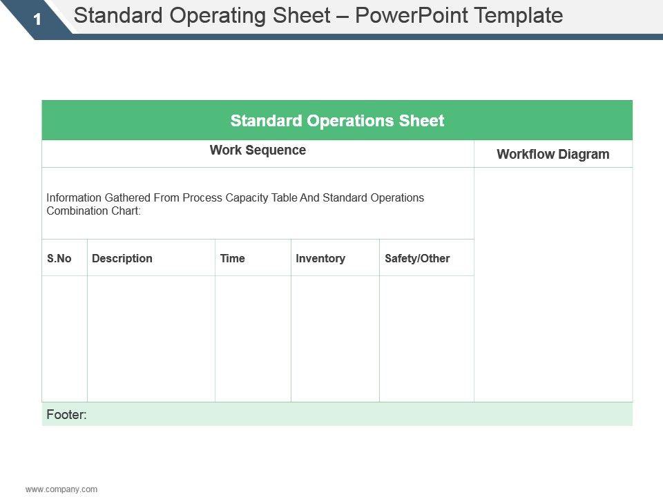 standard_operating_sheet_powerpoint_template_Slide01