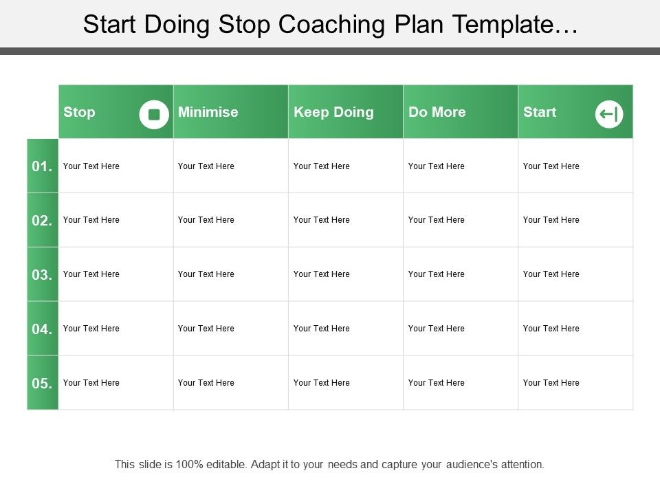 Coaching Plan Template | Start Doing Stop Coaching Plan Template With Numbers Powerpoint