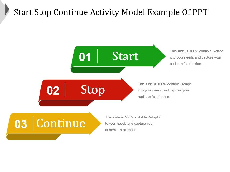 Start Stop Continue Activity Model Example Of Ppt Presentation