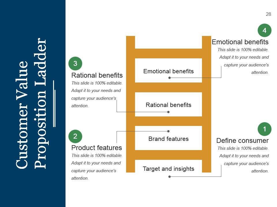 startup business plan powerpoint presentation slides powerpoint