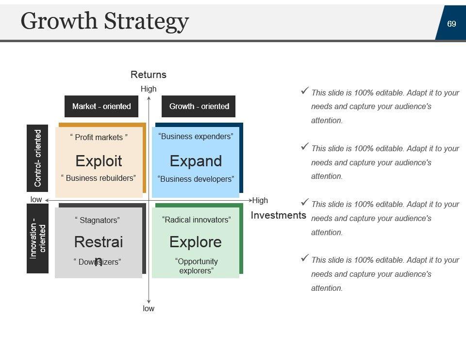 Business plan startup ppt