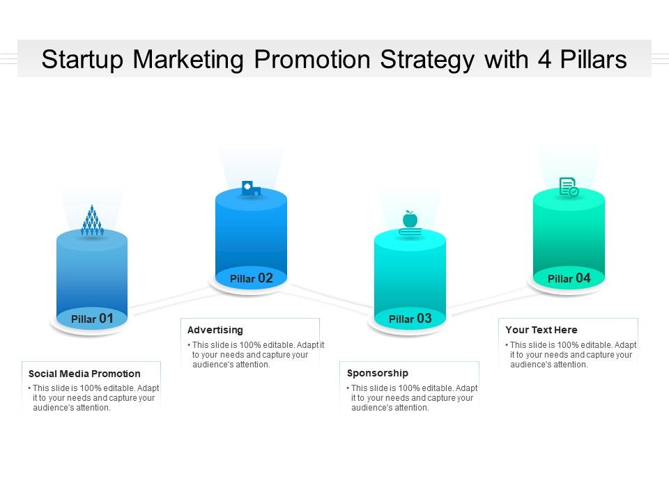 Startup Marketing Promotion Strategy With 4 Pillars