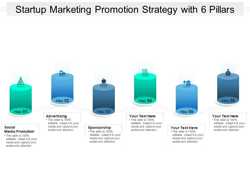 Startup Marketing Promotion Strategy With 6 Pillars